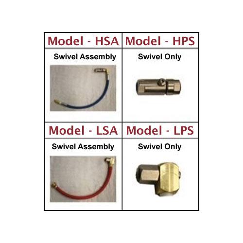 HSA-HPS-LSA-LPS