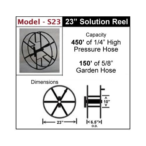 Model-S23-reel